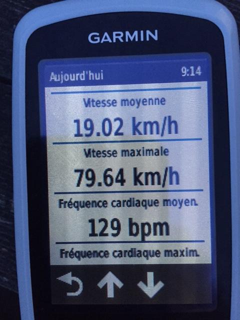 Record de vitesse a presque 80km/h